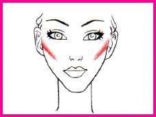 схема нанесенияя урмян на треугольное лицо