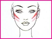 как наносить румяна на овальное лицо