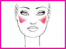 как наносить румяна на круглое лицо