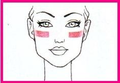 как наносить румяна на квадратное лицо